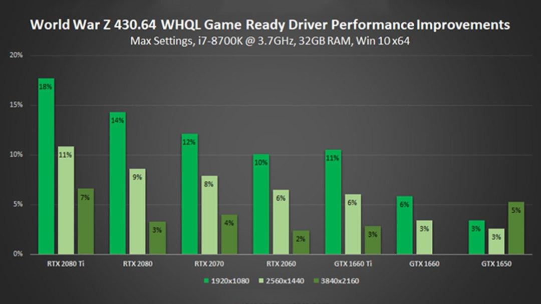 Nvidia Vulcan Performance PR