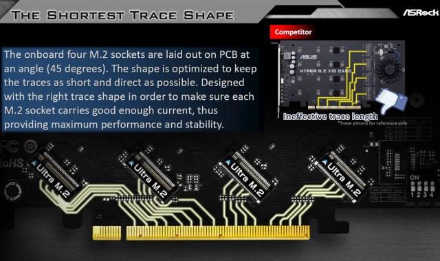 Mfr0NZfp4jgoiMln ASRocks Ultra Quad M.2 Card beats the ASUS Hyper M.2 x16 Riser card from every aspect