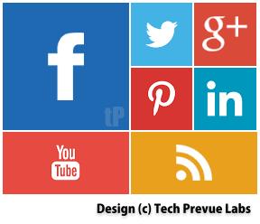 Metro UI Social Profile Widget
