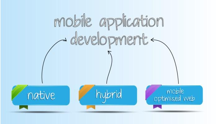 Web Native Hybrid Mobile App Development