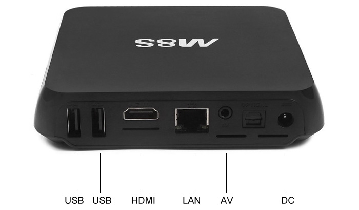 m8s android tv box ports