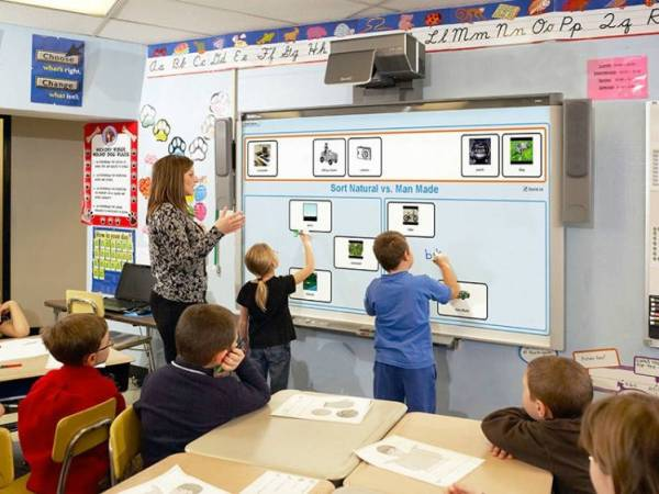 wearable technology in classroom