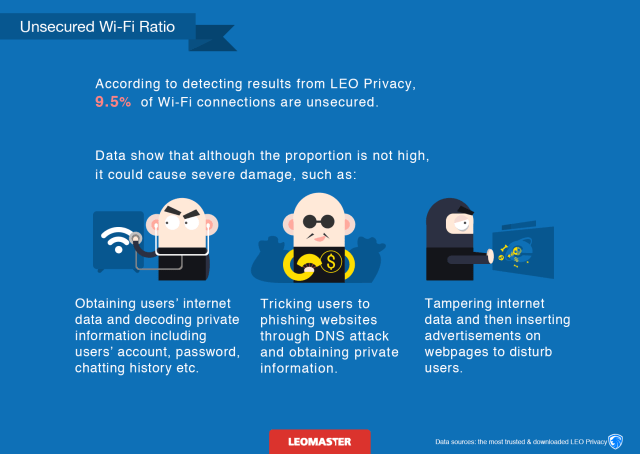 leomaster mobile privacy data report 12