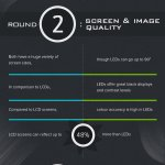 Cheap TVs Infographic