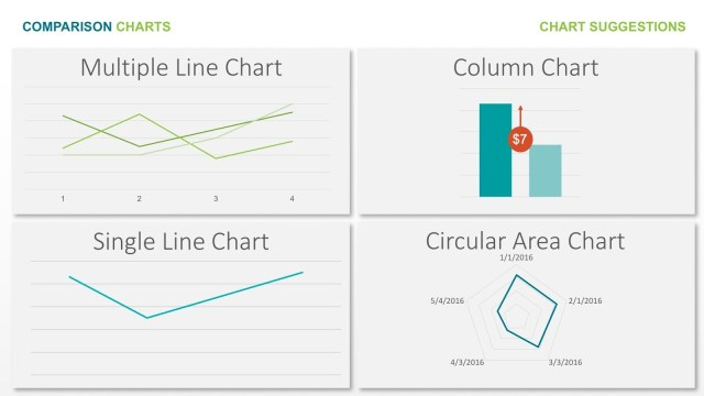 Comparison multiple line chart