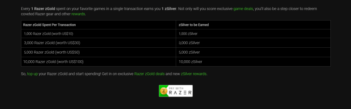 Razer Rewards
