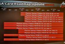 ASRock Road-map