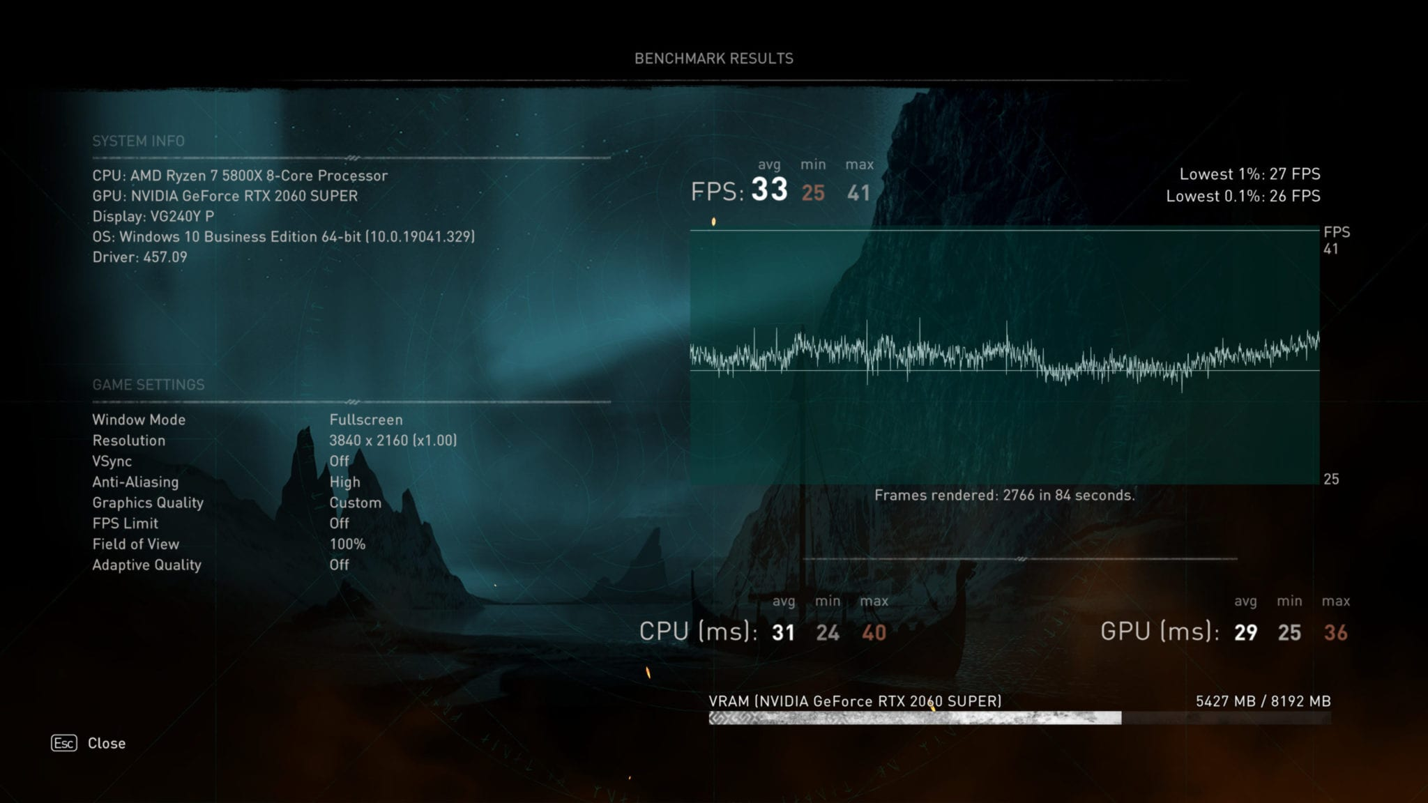 Assassin's Creed Valhalla 4K Benchmark with RTX 2060 Super