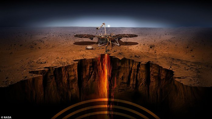 Experts hope the mission will be the first to unlock geological secrets of the planet's hidden core, using a probe to dig 16ft (5m) beneath the surface. A seismometer containing sensors designed and made at Imperial College in London and tested at Oxford University will also examine the impact of earthquakes and meteorite strikes. Artist's impression pictured