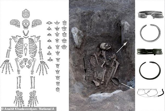 The 5ft 5inch tall warrior was likely of a high status within her society due to the number of items she was found buried with (pictured)