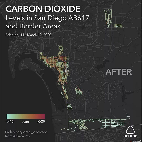 Carbon dioxide disappeared in San Diego during the lockdown.