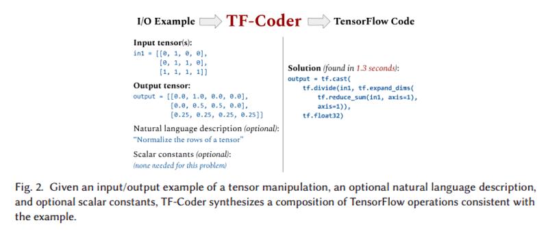 TF-Coder