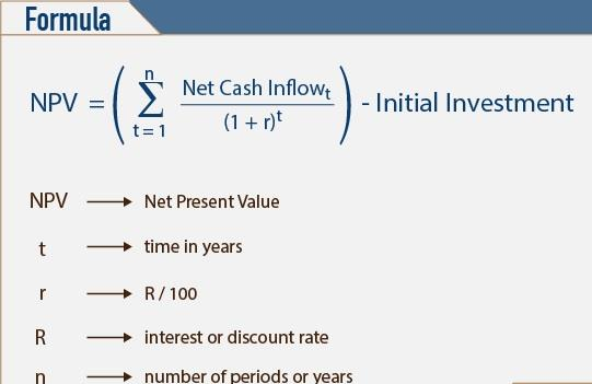 business and finance - Formula , financial, ratio