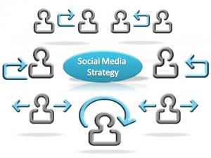 social media stratgey