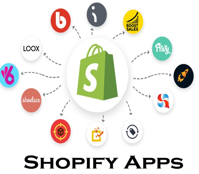 Shopify Apps - How to Download and Install