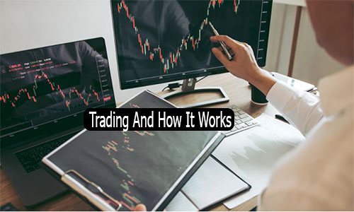 Trading And How It Works - Forex Trading | How To Be A Forex Trader