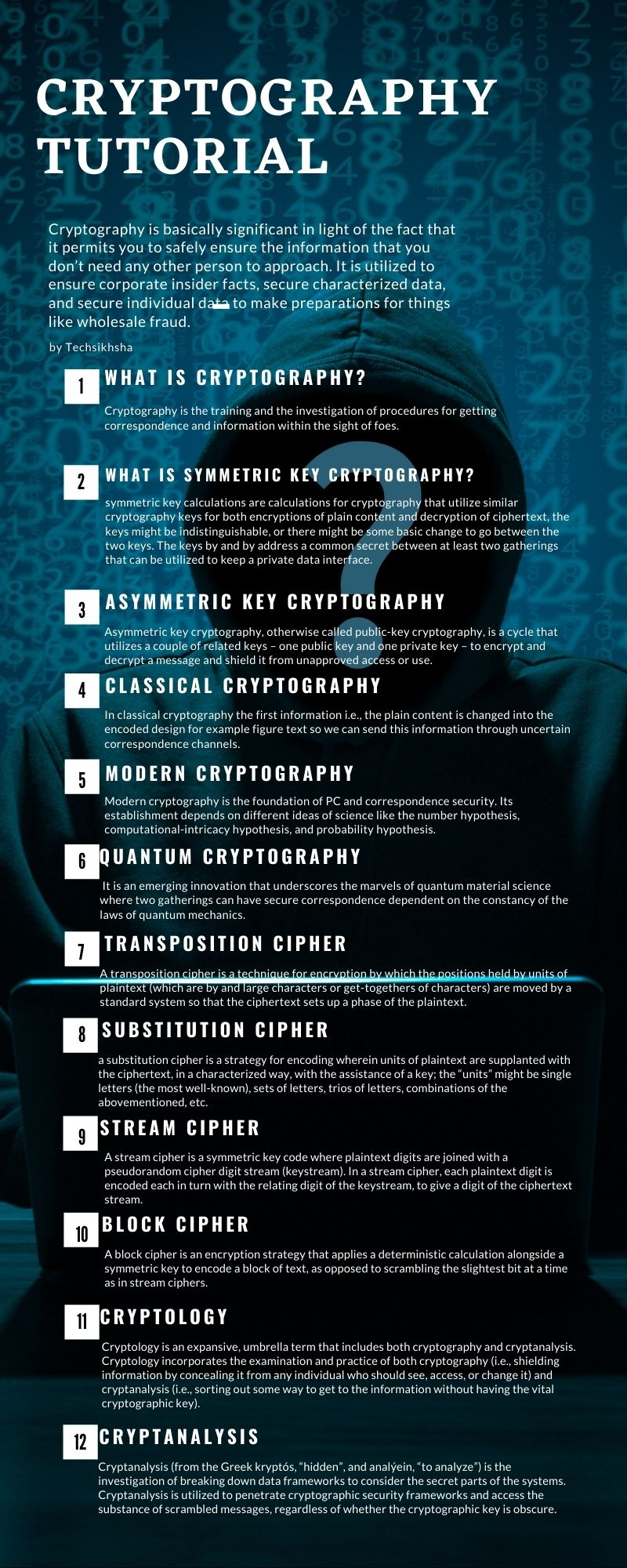 types of cryptography and their definitions