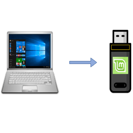 Linux Mint Flash Drive