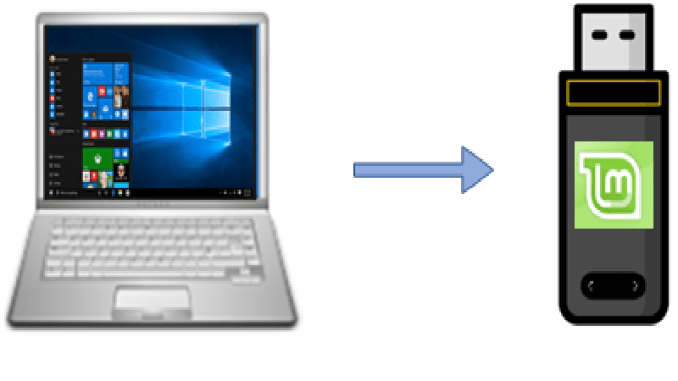 install linux on flash drive from windows