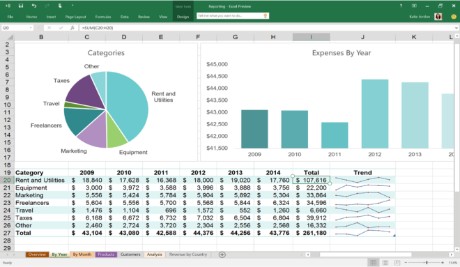 Time series forecasting in Excel - www.office.com/setup