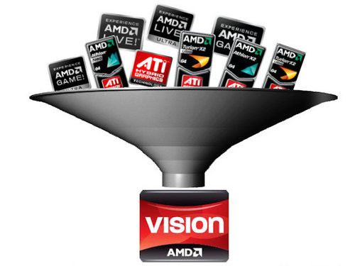 AMD Simplifies Chip Labeling