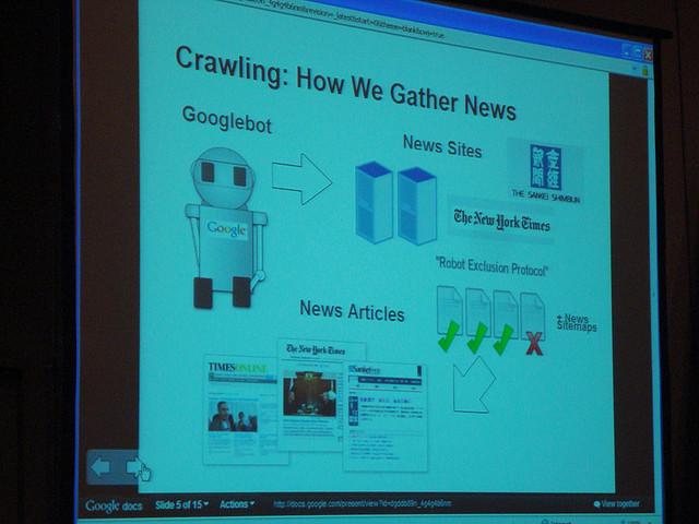 Google crawling explained