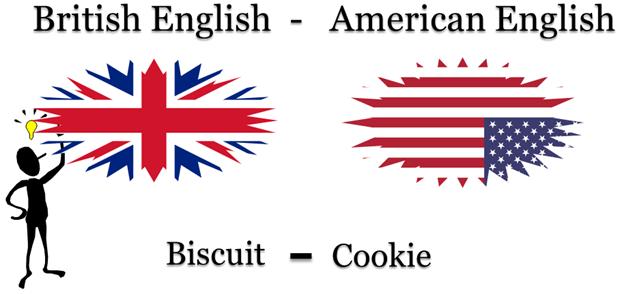 Biritish- American- English-often-confused-words-list
