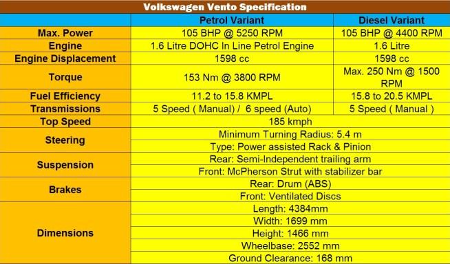 Volkswagen Vento Specification