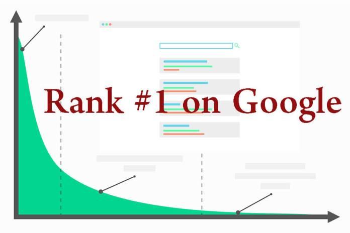 How to Find the Right Keywords to Rank #1 on Google