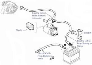 Toyota Avensis Starter Motor Problem  impremedia