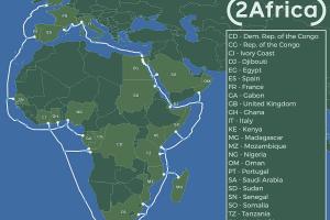 2Africa Consortium