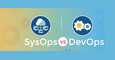 DevOps vs SysOps and Their Approach Towards Different Attributes, SysOps vs DevOps, Why DevOps is Important, What Is Cloud Computing, SysOps and DevOps Approach