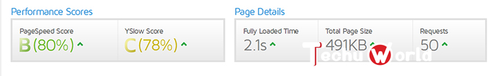 gtmetrix report for wp super cache plugin best wordPress cache plugin