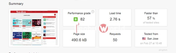 pingdom report for hyper cache best wordPress cache plugin