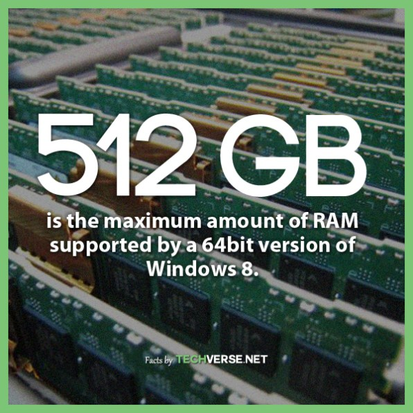max-ram-windows-8