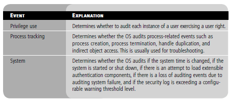Enabling Auditing 2