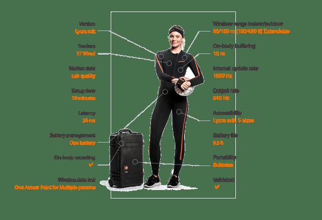 MVN-AnalyzeArtboard-1_Xsens_TechViz virtual reality software
