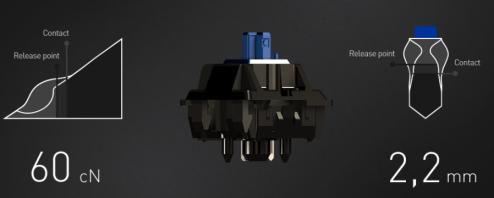 blueMX3switch