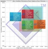 sandra-memory-bandwidth-components