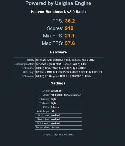 TechwareLabs Sapphire Radeon R9 270X Vapor-X Video Card Review