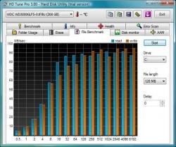 HD_Tune_File_Benchmark