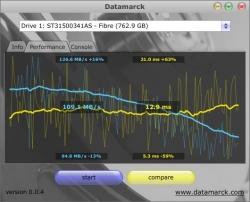 datamarck-hddmod-819