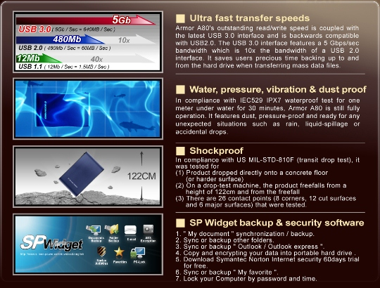 SiliconPowerA80 TechwareLabs