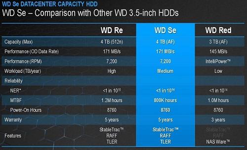wd_comparison_2