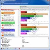 sandra-gp-bandwidth