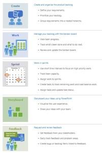 Microsoft ALM Agile