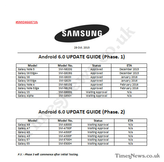Samsung_Marshmallow_Update