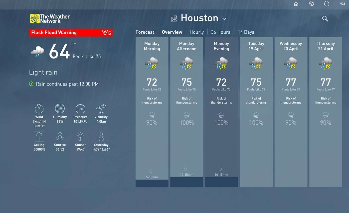 Best Free Weather Apps for Windows 10 Laptop And PC - TECHWIBE