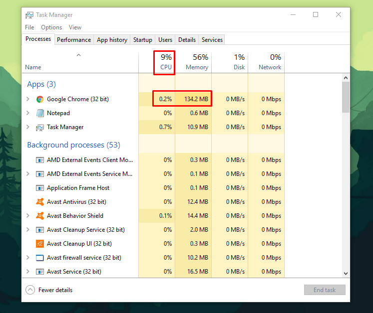 Best Methods To Fix Google Chrome High CPU Usage Problem In Windows