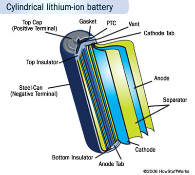 lithium_ion_battery_5